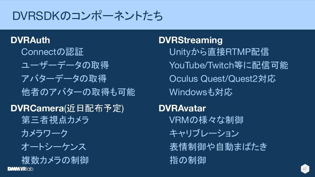 47 DVRSDKのコンポーネントたち DVRAuth Connectの認証 ユーザーデータの...