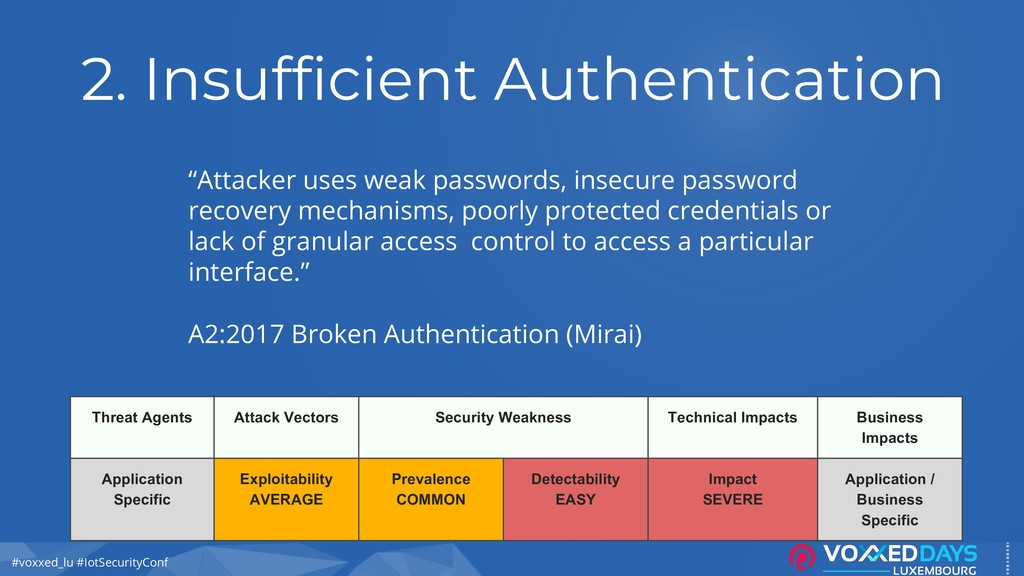 #voxxed_lu #IotSecurityConf 2. Insufficient Aut...
