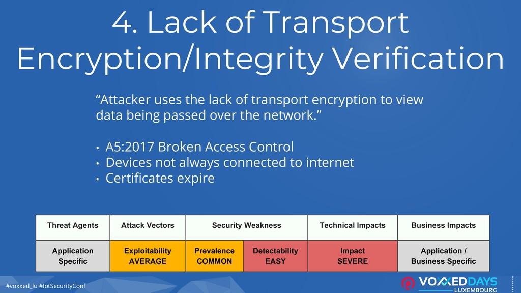 #voxxed_lu #IotSecurityConf 4. Lack of Transpor...