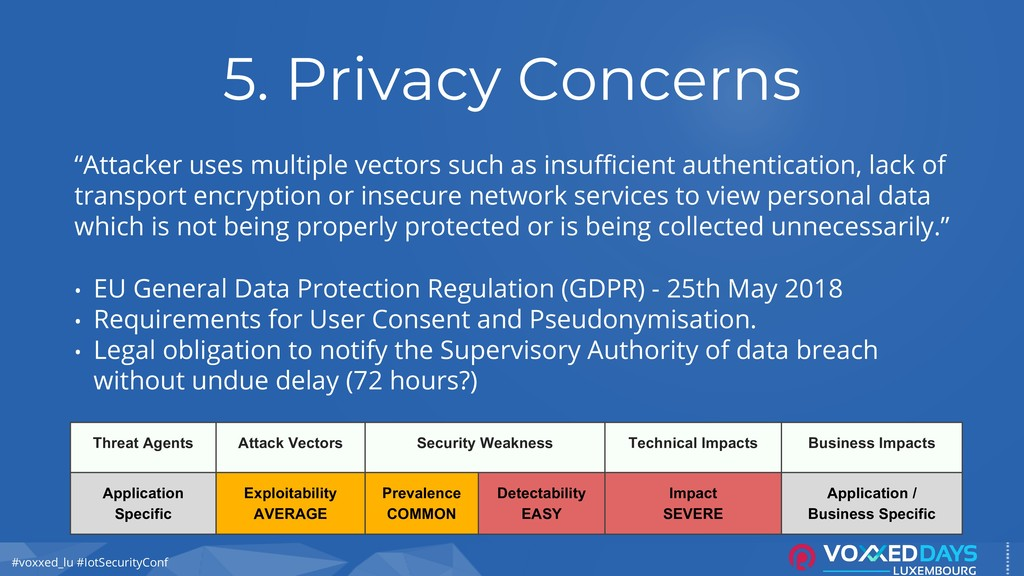 #voxxed_lu #IotSecurityConf 5. Privacy Concerns...