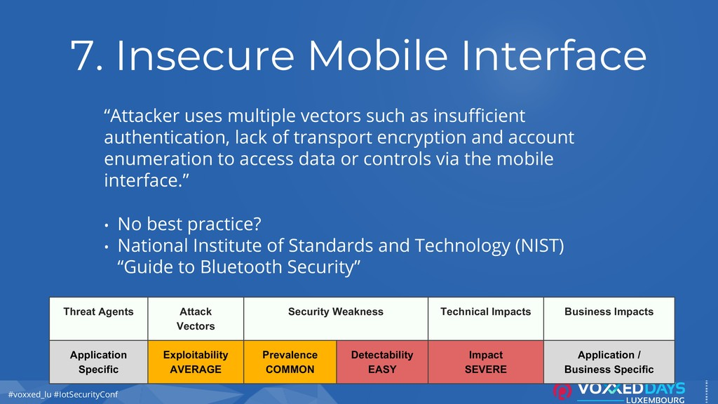 #voxxed_lu #IotSecurityConf 7. Insecure Mobile ...