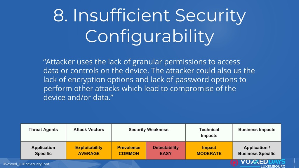 #voxxed_lu #IotSecurityConf 8. Insufficient Sec...