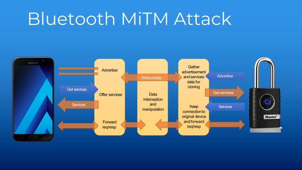 Bluetooth MiTM Attack