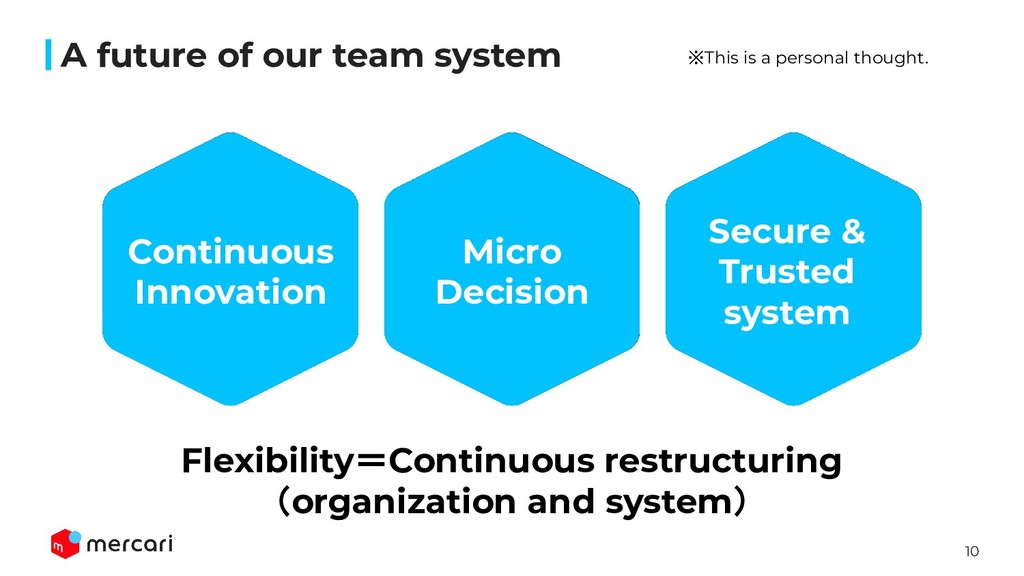 10 A future of our team system Continuous Innov...