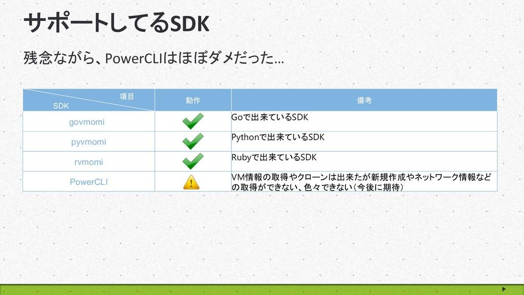 www.goodpello.com サポートしてるSDK Goで出来ているSDK govmom...