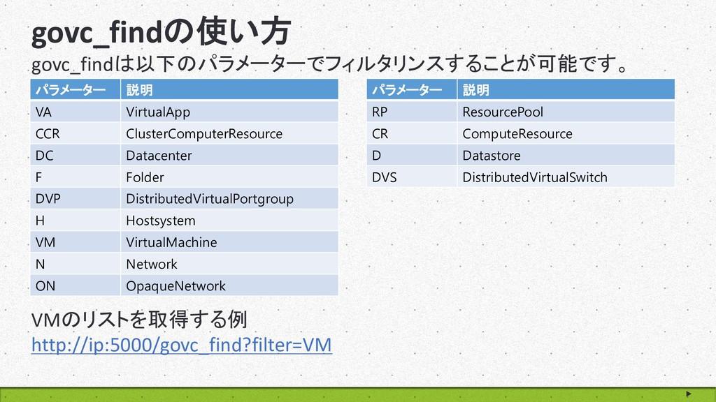 www.goodpello.com govc_findの使い方 パラメーター 説明 VA Vi...