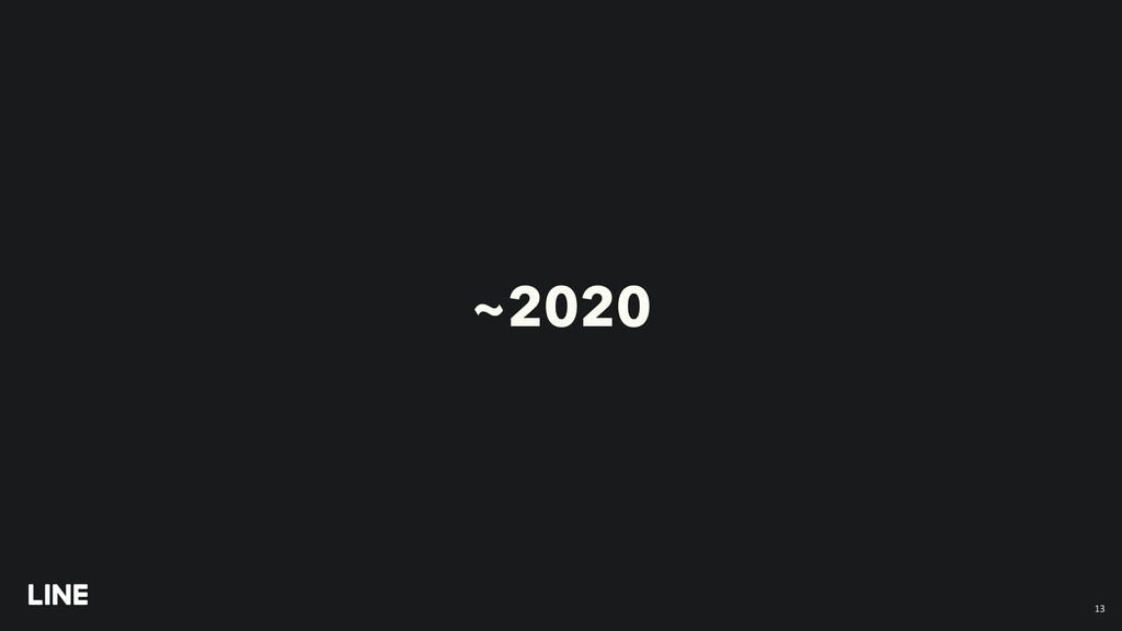 ~2020 13