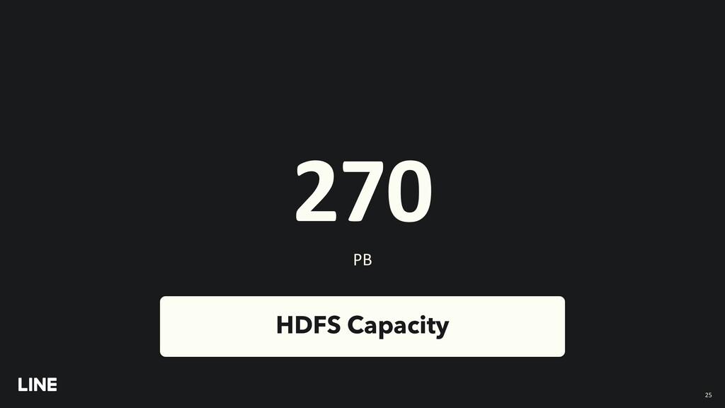 270 PB 25 HDFS Capacity