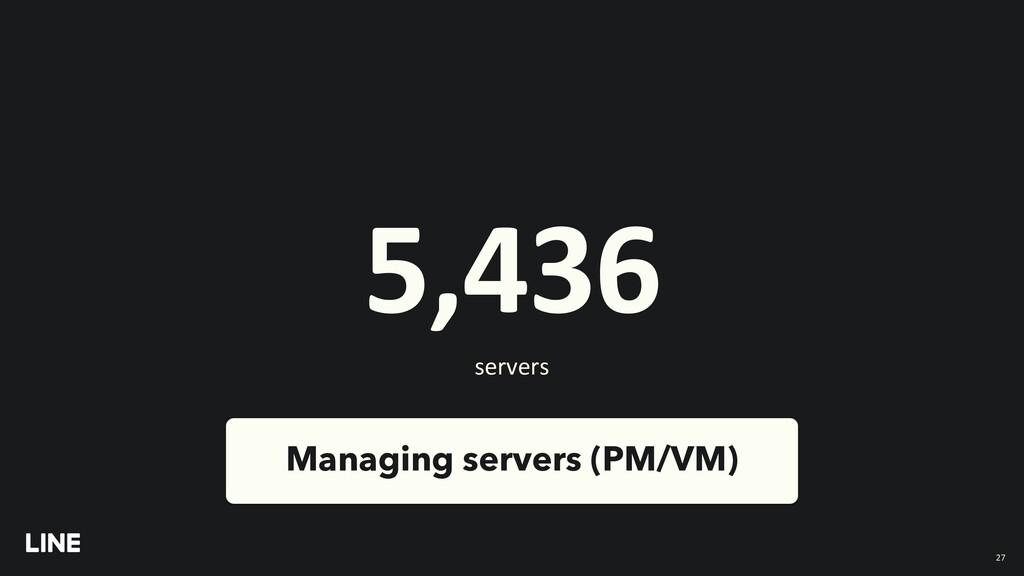 5,436 servers 27 Managing servers (PM/VM)