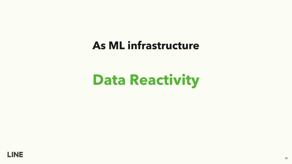 Data Reactivity As ML infrastructure 38