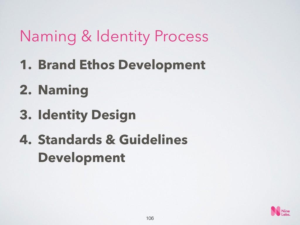 !106 1. Brand Ethos Development 2. Naming 3. Id...