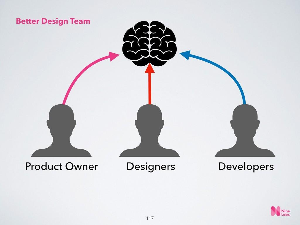 !117 Better Design Team Product Owner Designers...