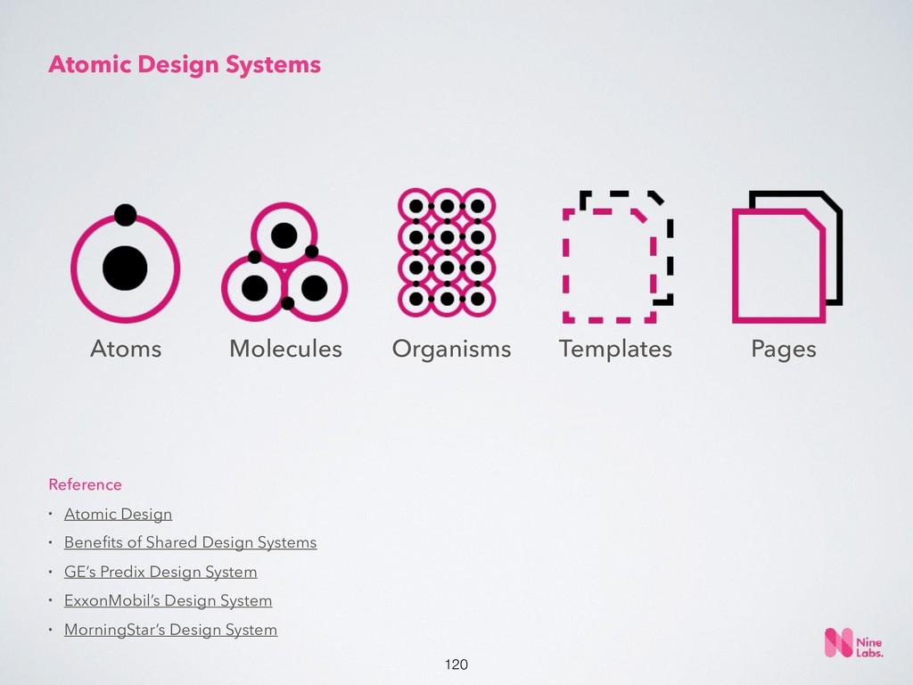 !120 Atomic Design Systems Atoms Molecules Orga...