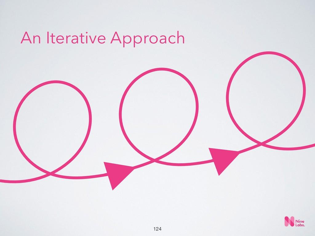 !124 An Iterative Approach