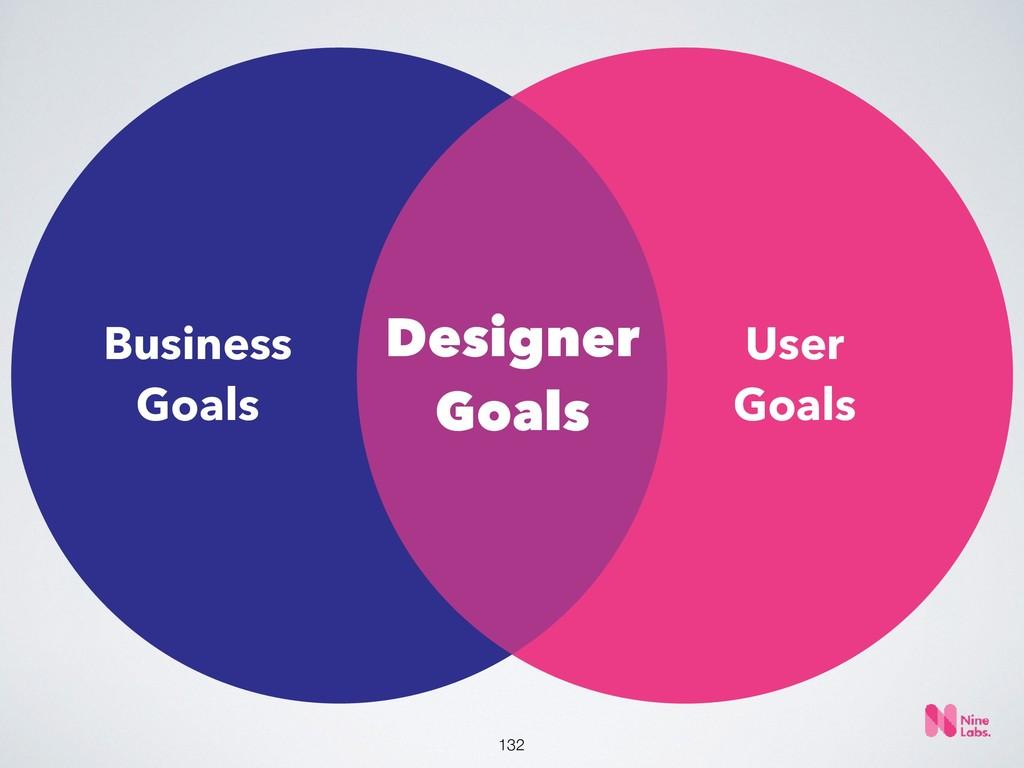 !132 Business Goals User Goals Designer Goals