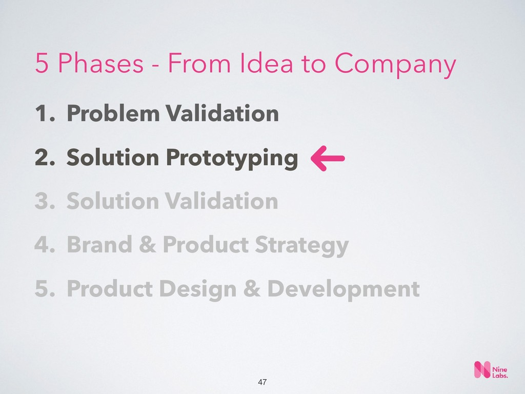 !47 1. Problem Validation 2. Solution Prototypi...