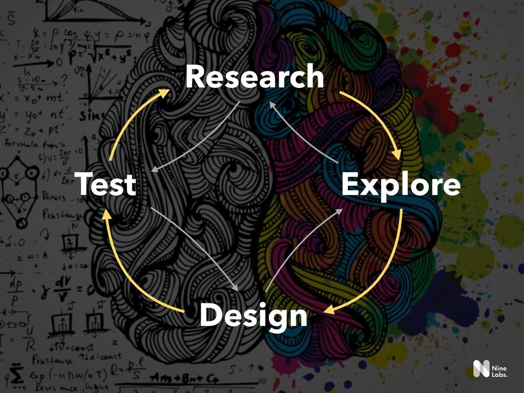 !48 Research Explore Design Test