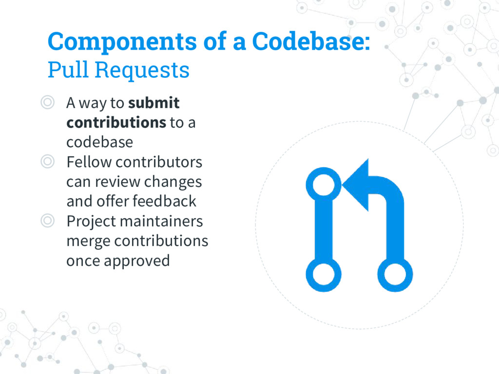 Components of a Codebase: Pull Requests ◎ A way...