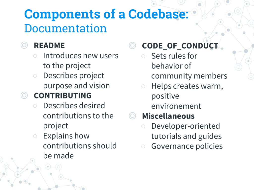Components of a Codebase: Documentation ◎ READM...