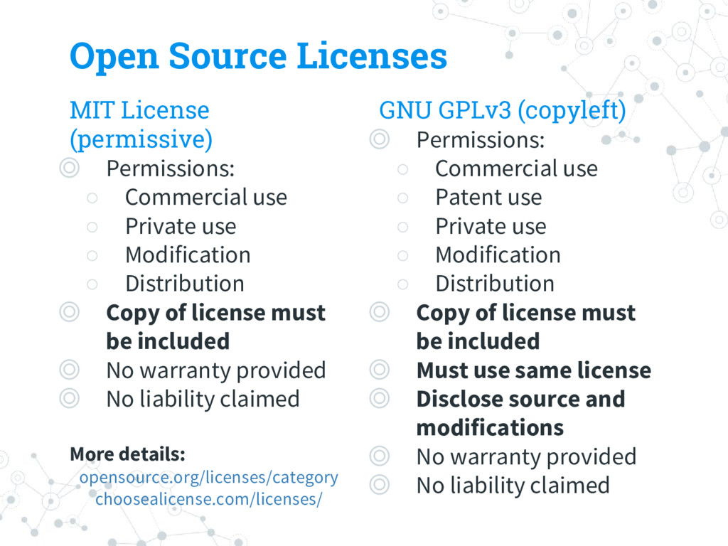 Open Source Licenses MIT License (permissive) ◎...
