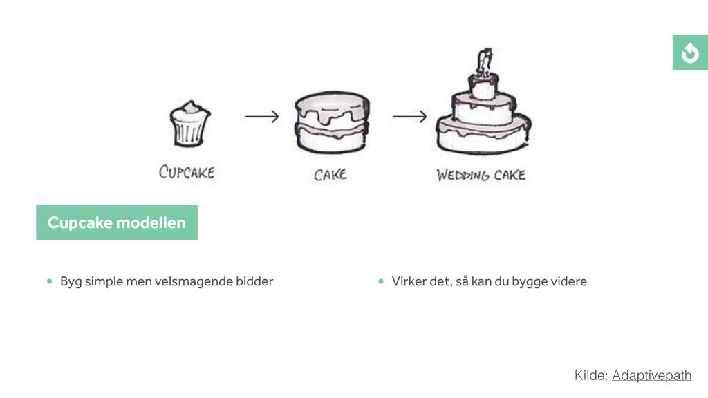 • Virker det, så kan du bygge videre Cupcake mo...