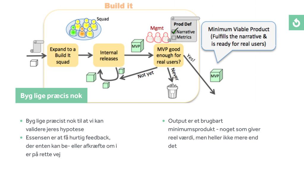 • Output er et brugbart minimumsprodukt - noget...