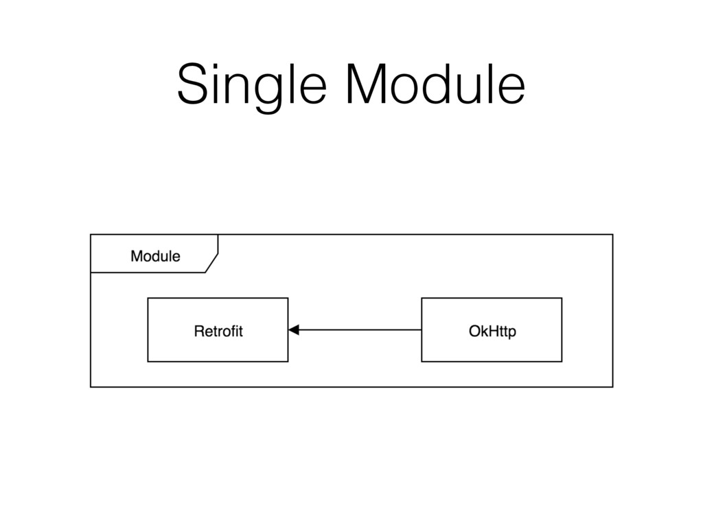 Single Module