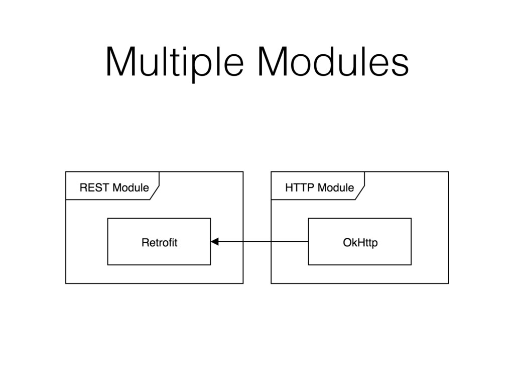 Multiple Modules