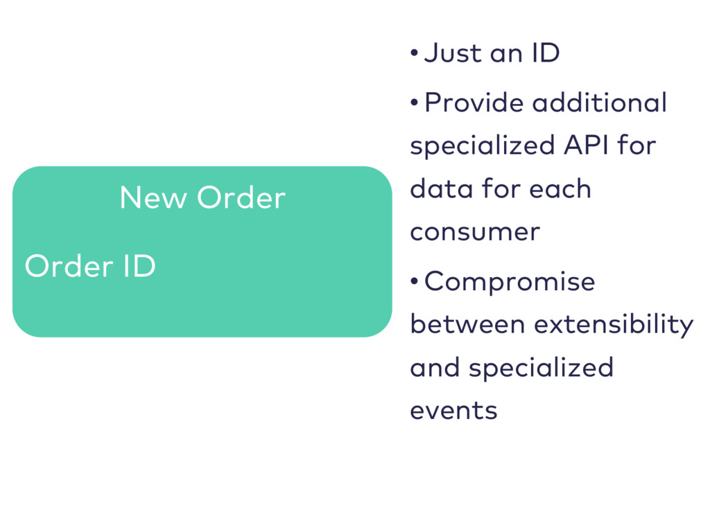 New Order Order ID • Just an ID • Provide addit...