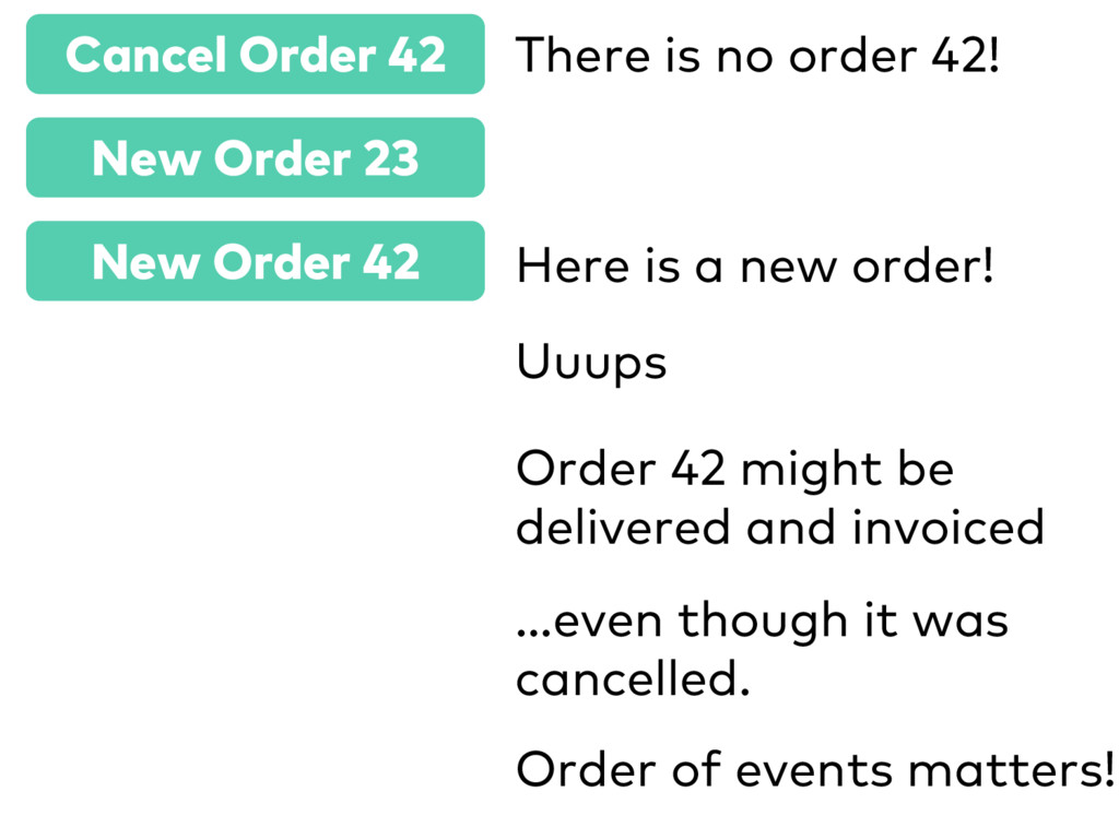Cancel Order 42 New Order 23 New Order 42 There...