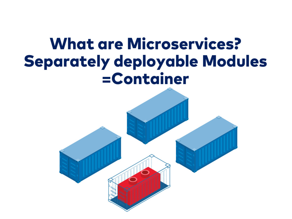 What are Microservices? Separately deployable M...