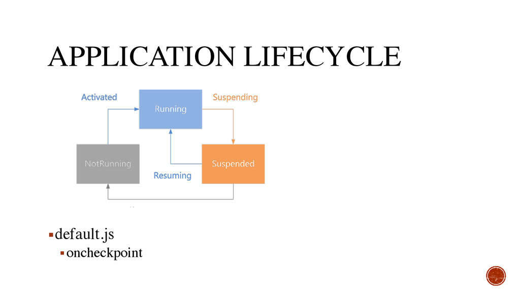 APPLICATION LIFECYCLE ▪default.js ▪oncheckpoint