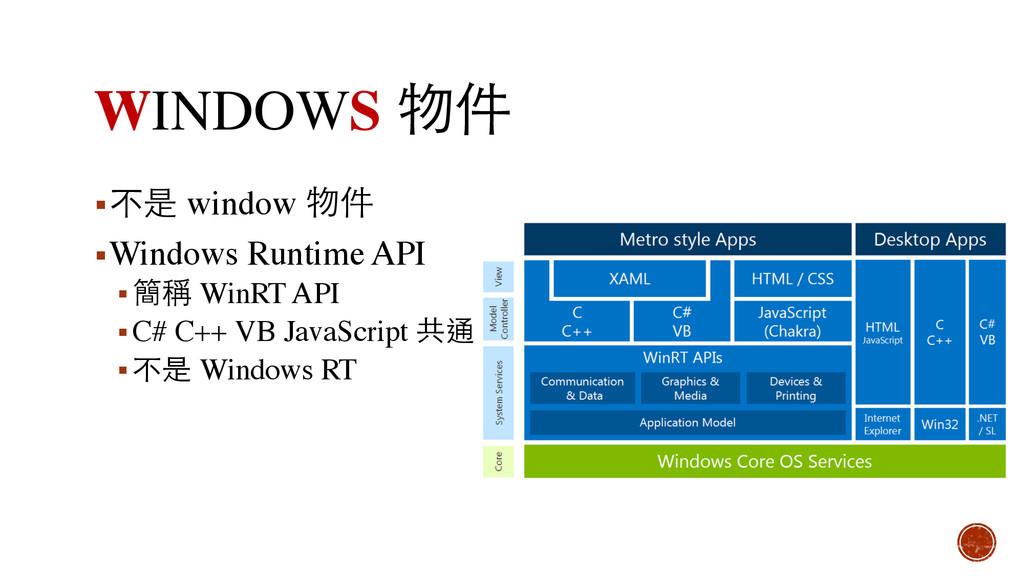WINDOWS 物件 ▪不是 window 物件 ▪Windows Runtime API ▪...