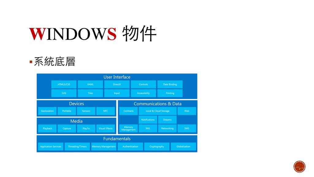 WINDOWS 物件 ▪系統底層