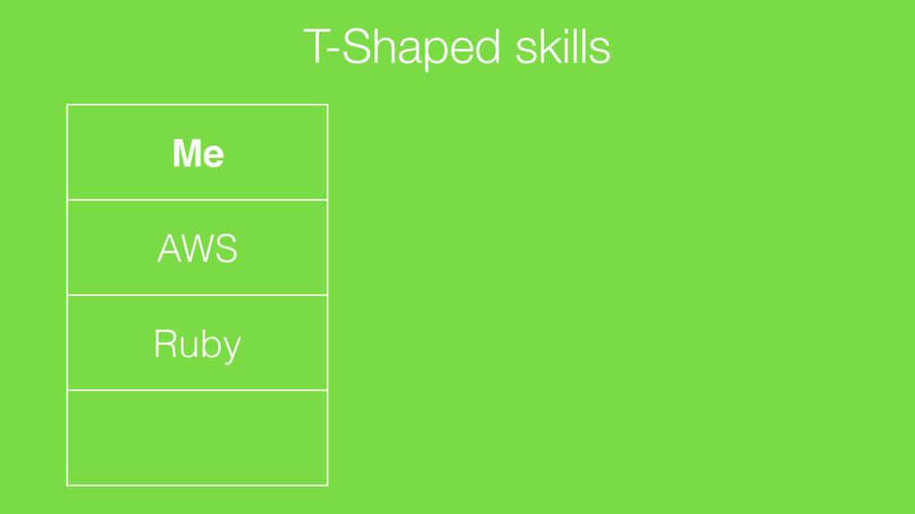 T-Shaped skills Me AWS Ruby