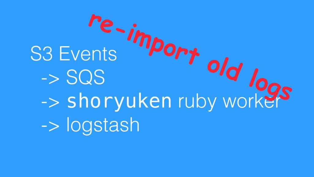 S3 Events -> SQS -> shoryuken ruby worker -> lo...