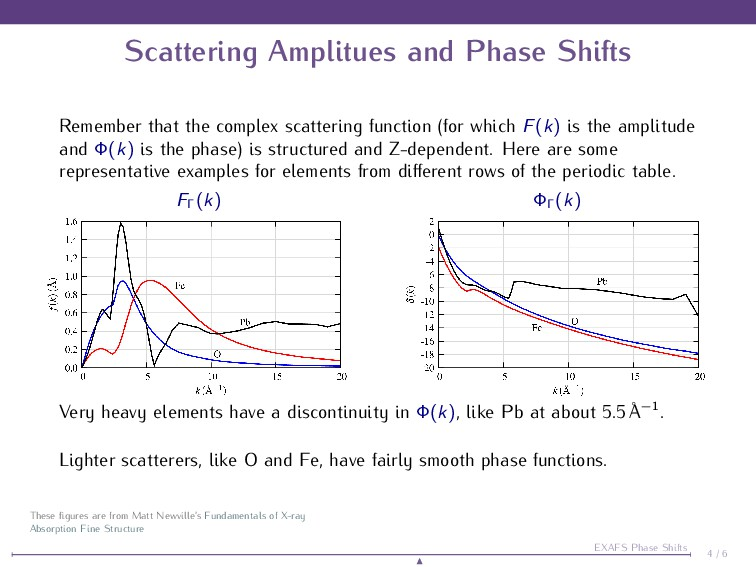 Scattering Amplitues and Phase Shifts Remember ...