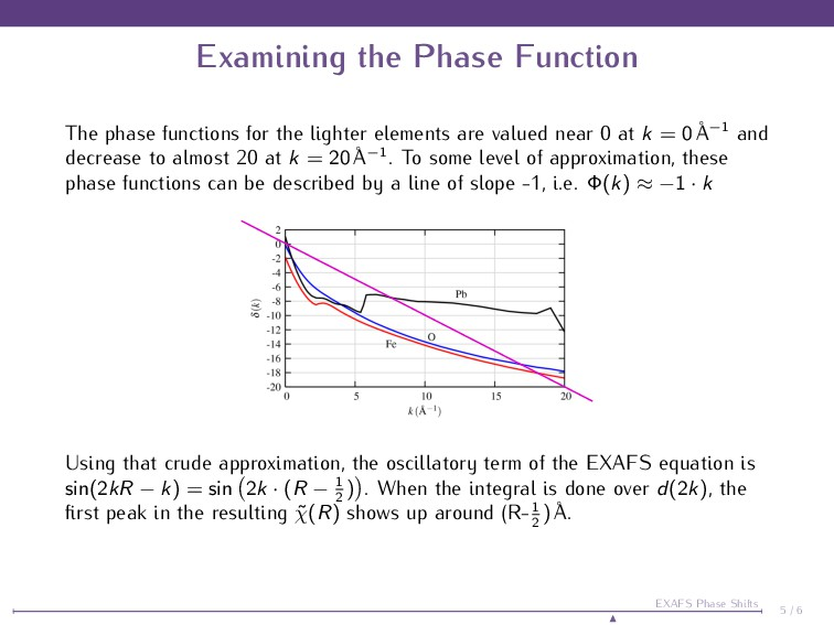 Examining the Phase Function The phase function...