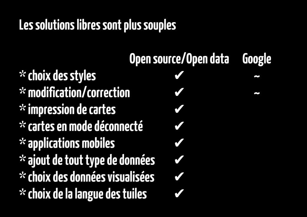 Les solutions libres sont plus souples Open sou...