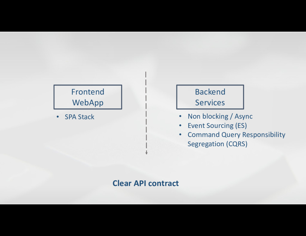Frontend WebApp Backend Services • Non blocking...