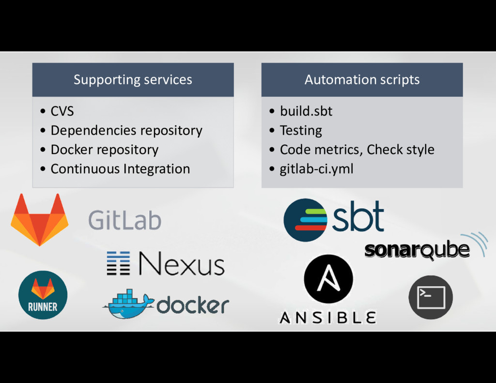 Supporting services • CVS • Dependencies reposi...