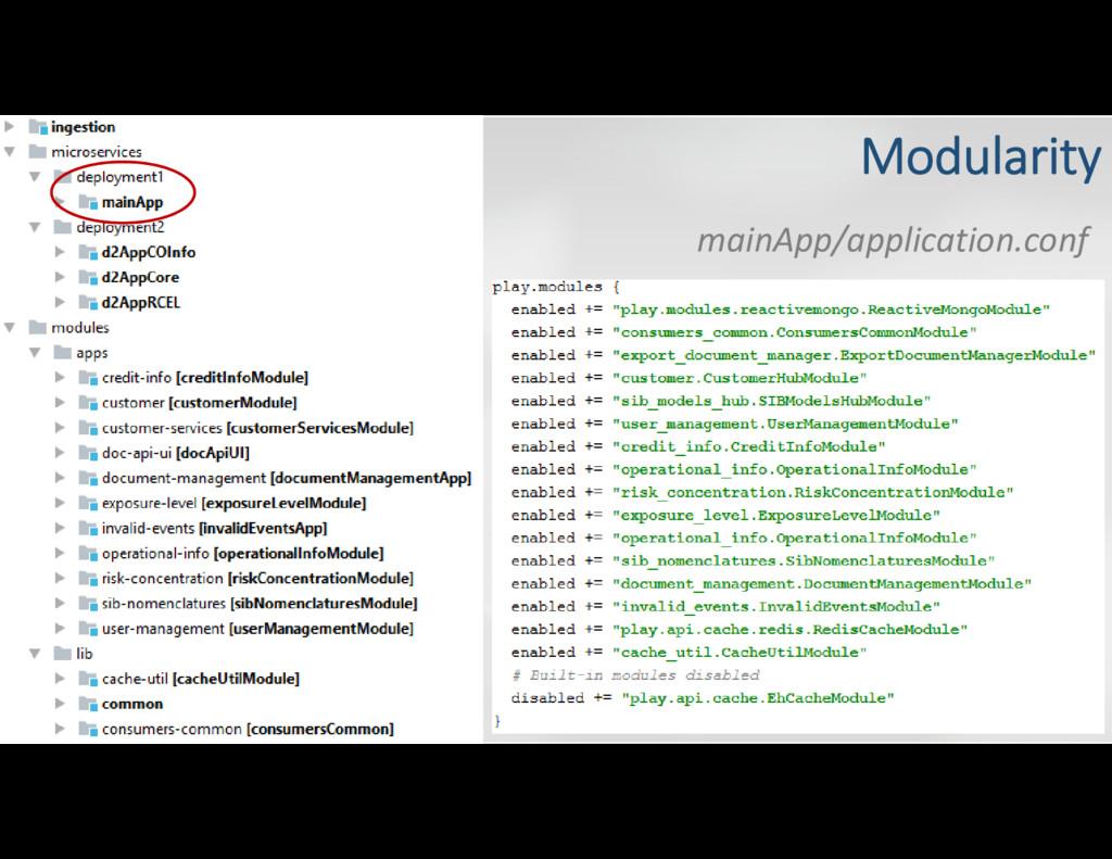mainApp/application.conf Modularity