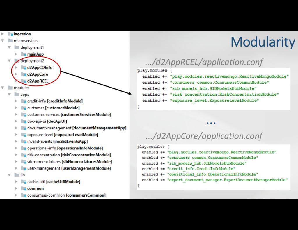 .../d2AppRCEL/application.conf .../d2AppCore/ap...