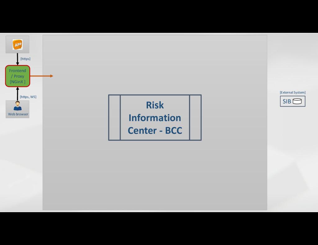 [https, WS] SIB [External System] Web browser F...