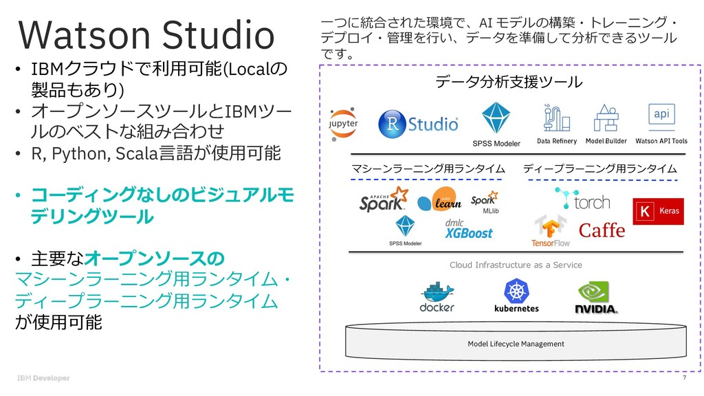 Watson Studio 7 Model Lifecycle Management マシーン...