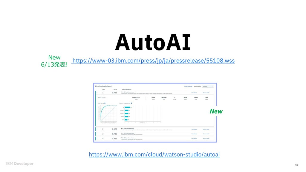 61 AutoAI New https://www.ibm.com/cloud/watson-...