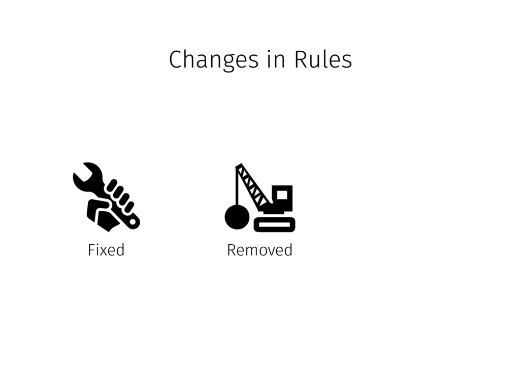 Changes in Rules Fixed Removed