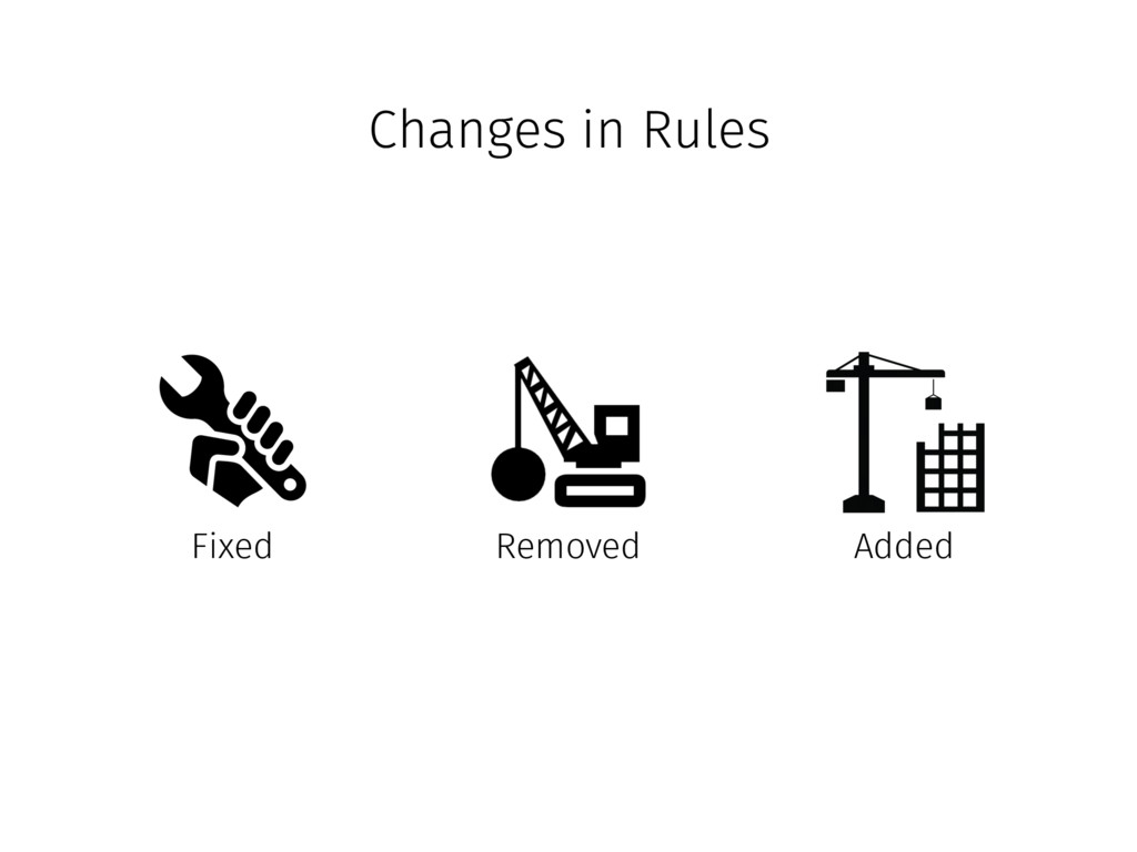 Added Changes in Rules Fixed Removed