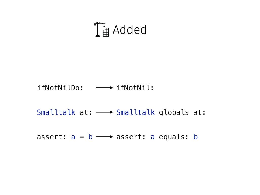 Added assert: a = b ifNotNilDo: ifNotNil: Small...