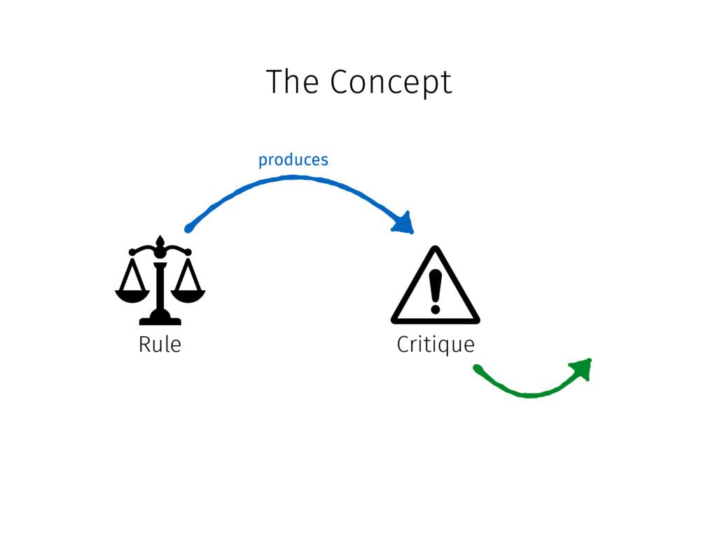 The Concept Rule Critique produces